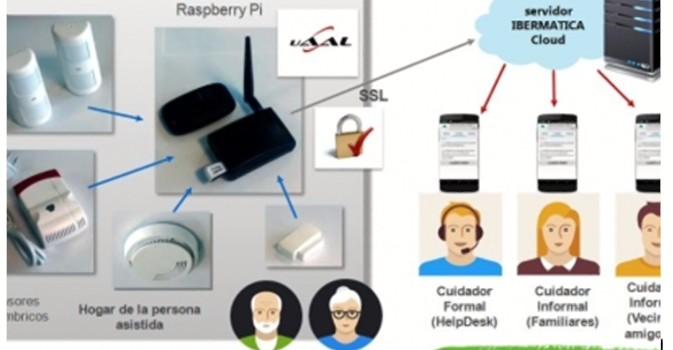 La Inteligencia Artificial llega para ayudar en la vida cotidiana de las personas mayores
