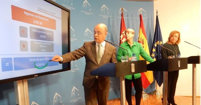 Murcia destina 8,8 millones para el mantenimiento de 423 plazas de mayores dependientes